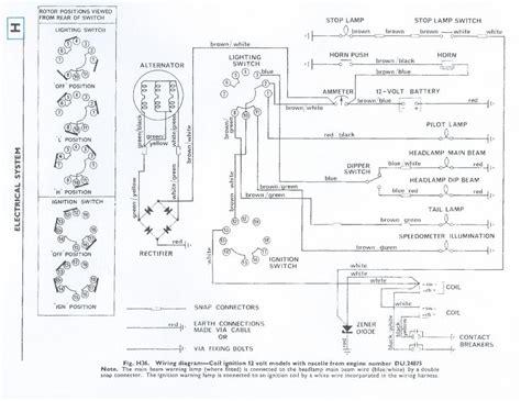 1967 triumph bonneville wiring diagram get free image