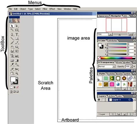 layout design in illustrator illustrator 10 program layout