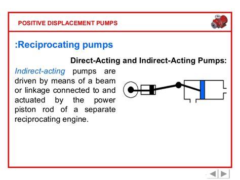 basic 4 cylinder engine diagram basic small engine diagram