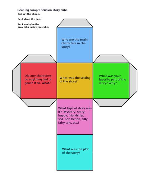 Reading Comprehension Story Cube Slp Story Grammar