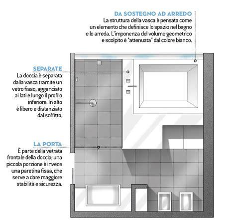 elementi fissi e mobili elementi mobili e fissi come posso consultare il mio