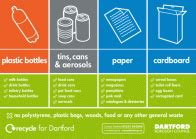 recycling collections for flats communicating with