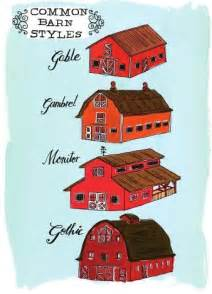 Monitor Barn House Barn Styles