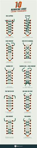 best laces for running shoes top 10 running shoe lacing techniques top 10 running
