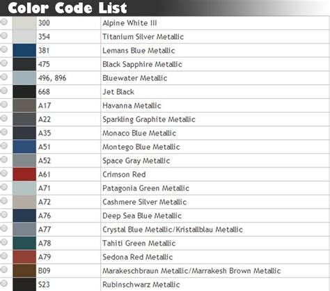 bmw color codes index of airmotor abs bmw