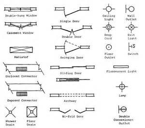architectural floor plans symbols floor plan symbols for doors windows and electrical