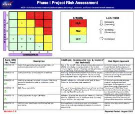 Risk Reporting Template program management tool