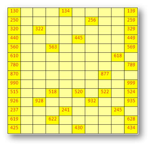 html pattern only digits worksheet on three digit numbers write the missing