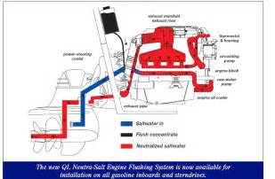 5 7 mercruiser engine wiring diagram electrical schematic
