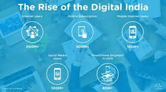 10 inspiring pictures of digital india initiative motivateme