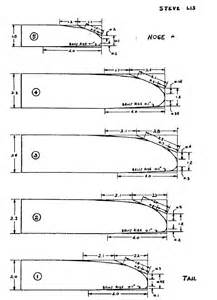 rails template surfboard geometry and design passy s world of mathematics