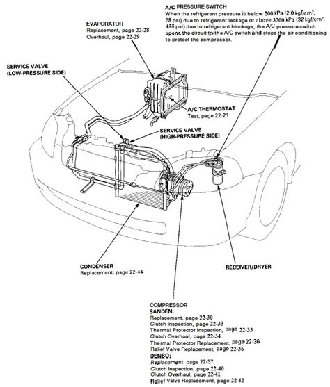2006 honda civic ac wiring diagram honda wiring diagram