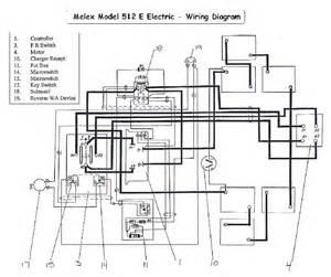 g5 yamaha golf cart wiring diagram php g5 wiring exles and