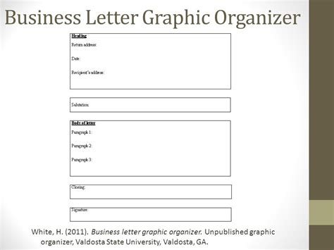 Business Letter Format Graphic Organizer business letters fifth grade ppt