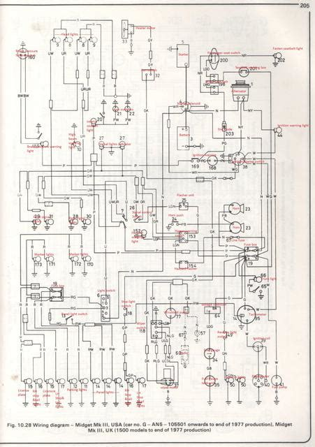 mg 1500 wiring diagram early 1500 wiring diagram mg forum mg
