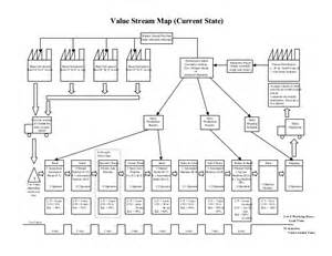 Floor Plan Design Tool using value stream mapping as a strategic planning
