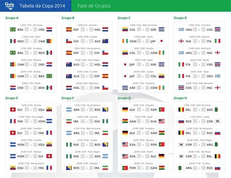 tabela jogos copa brasil 2014 esportes
