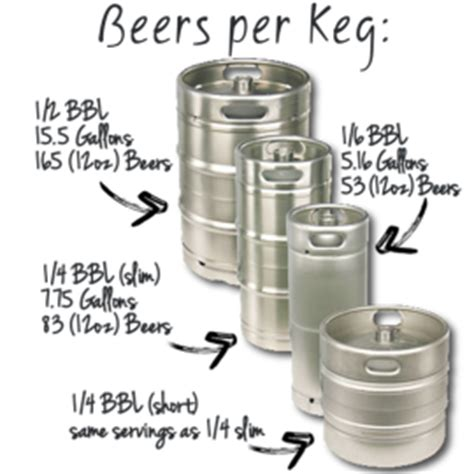 how many ounces in a keg of bud light how much is a pony keg of bud light iron blog