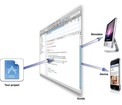 info i399 ios application development