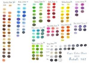 copic colors copic color chart 2010 by yu xin on deviantart
