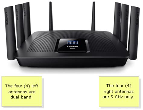 linksys official support positioning the external antennas on the linksys ea9400 and ea9500
