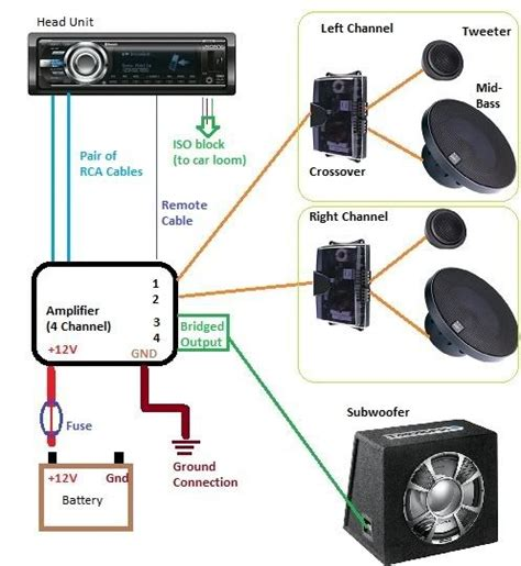 basic car audio system wiring diagram basic car audio