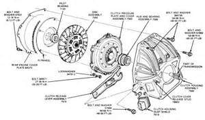 gallery for gt manual transmission clutch diagram