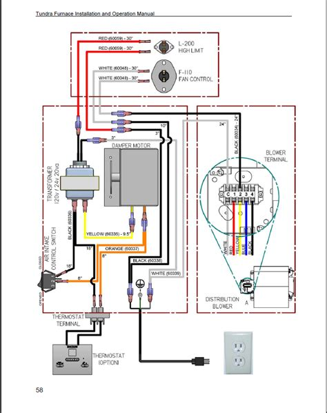 bryant furnace wiring schematic wiring diagram with