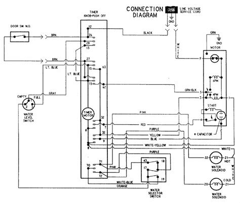 maytag wiring diagram washing machine jeffdoedesign