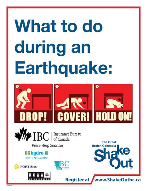 earthquake what to do the great british columbia shakeout shakeout resources