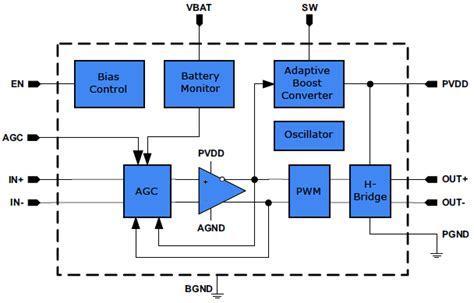 block diagram lifier 2w battery powered portable audio lifier circuit using