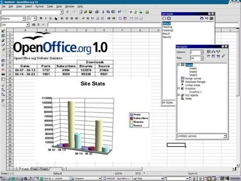 Microsoft Office Programs Free 5 Free Microsoft Office Replacement Software