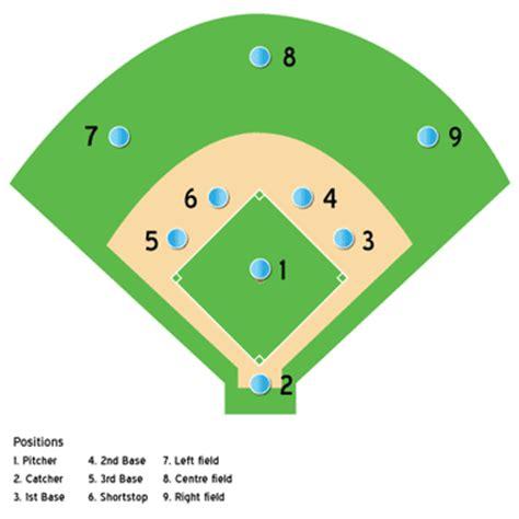 baseball field positions car interior design