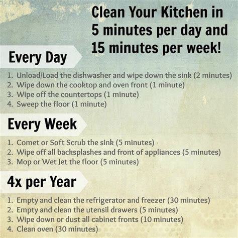 5 minutes a day to a clean kitchen about a mom