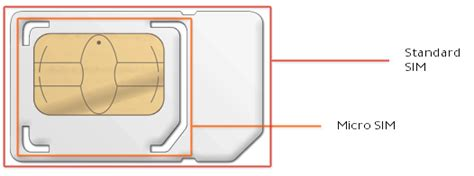 cut sim card into micro sim card template hong kong pccw 78 prepaid sim card without contract 3g