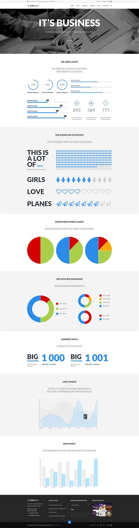 themeforest infographics corpress business and infographics template by createit
