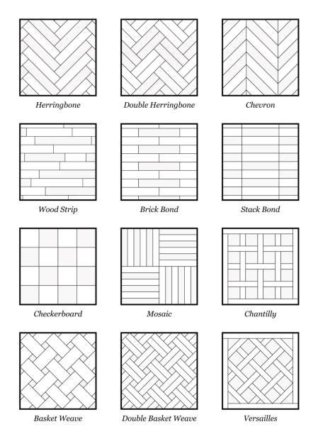 tile layout names royalty free herringbone pattern clip art vector images