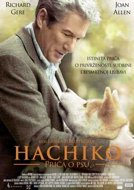 Hachiko: A Dog's Story Movie Posters From Movie Poster Shop Hachiko Movie Summary