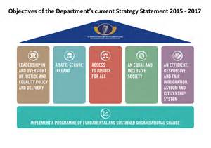 strategy statement template consultation on statement of strategy 2016 2019 the