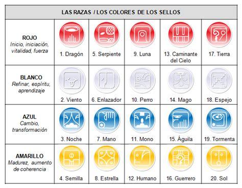 Calendario Tzolkin Y Su Significado El De Joaquin Piquer Los 20 Sellos Mayas Y El Tzolkin