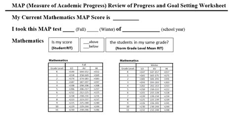 maryland map testing scores map scores cockeysville middle