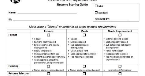 Resume Rubric