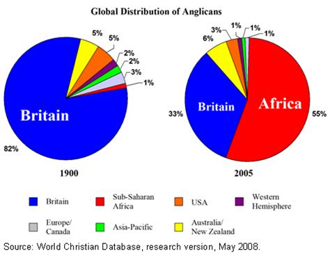 anglican church facts