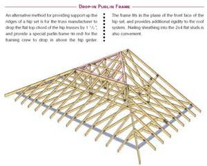 Hip Roof Trusses image gallery hip roof trusses