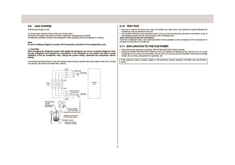mitsubishi air conditioner installation mitsubishi mxz 4a80va air conditioner installation manual