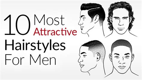 What Hairstyle Is Right For Me Quiz by What Haircut Is Right For Me Quiz Guys Hair