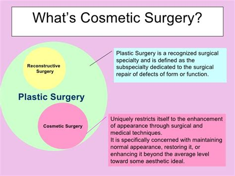 7 Cosmetic Procedures Id To by Cosmetic Surgery A Way To Promote Or Destroy It