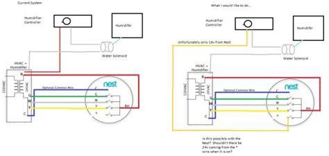 wiring diagram nest thermostat nest thermostat blue wire