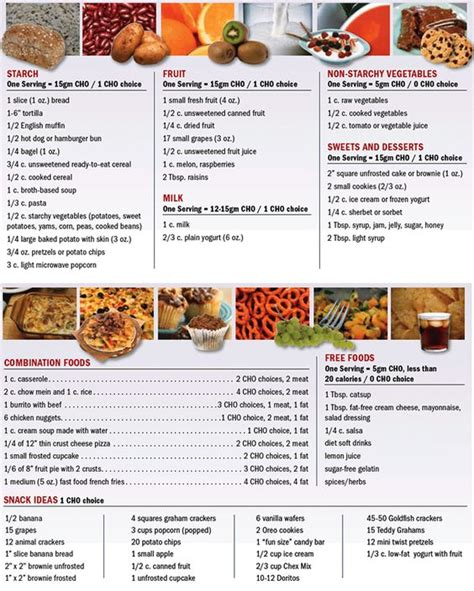 carbohydrates table high fiber food chart carbohydrates are the energy