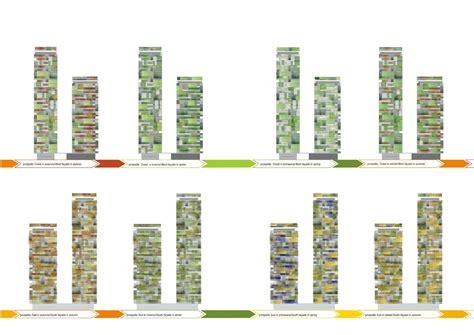 Large Floor Plans gallery of bosco verticale boeri studio 21